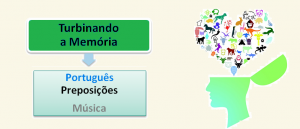 Português Preposições Música Vestibular1