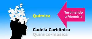 Química Cadeia Carbônica Químico-música Vestibular1