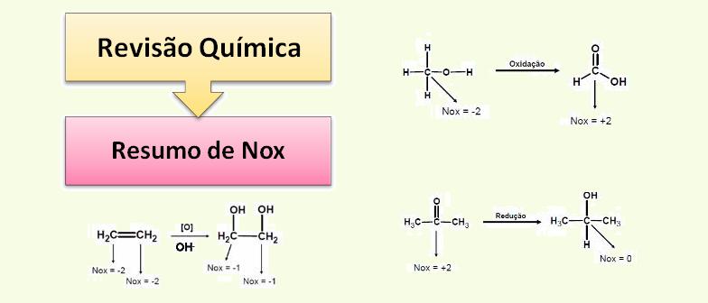 Resumo de Nox Química Revisão Vestibular1