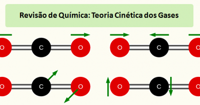 Teoria Cinética dos Gases Química vestibular1
