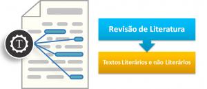 Literatura: Textos Literários e não Literários Vestibular1