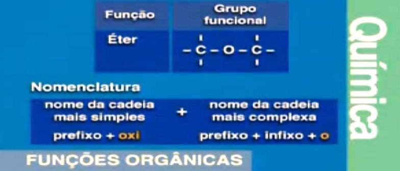 Vídeo Aula Química Funções Orgânicas 06 2de2