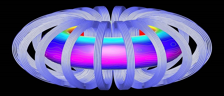 Eletromagnetismo Interpretação do eletromagnetismo Vestibular1
