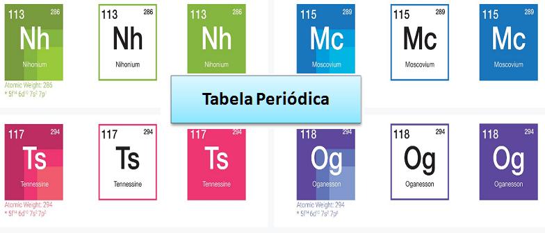 História da Química Tabela Periódica Vestibular1