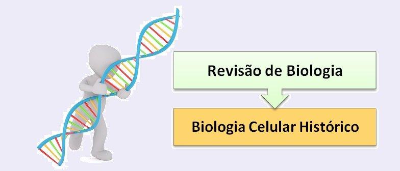Biologia Celular Histórico Vestibular1