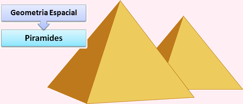 Geometria Espacial Pirâmide Matemática Vestibular1