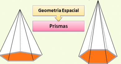Geometria Espacial Prismas Matemática Vestibular1